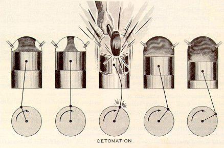 Combustion Cycle (Detonation)
