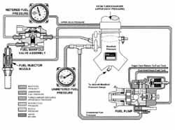 continental oil system diagram continental io 360 fuel injection avweb  continental io 360 fuel injection avweb