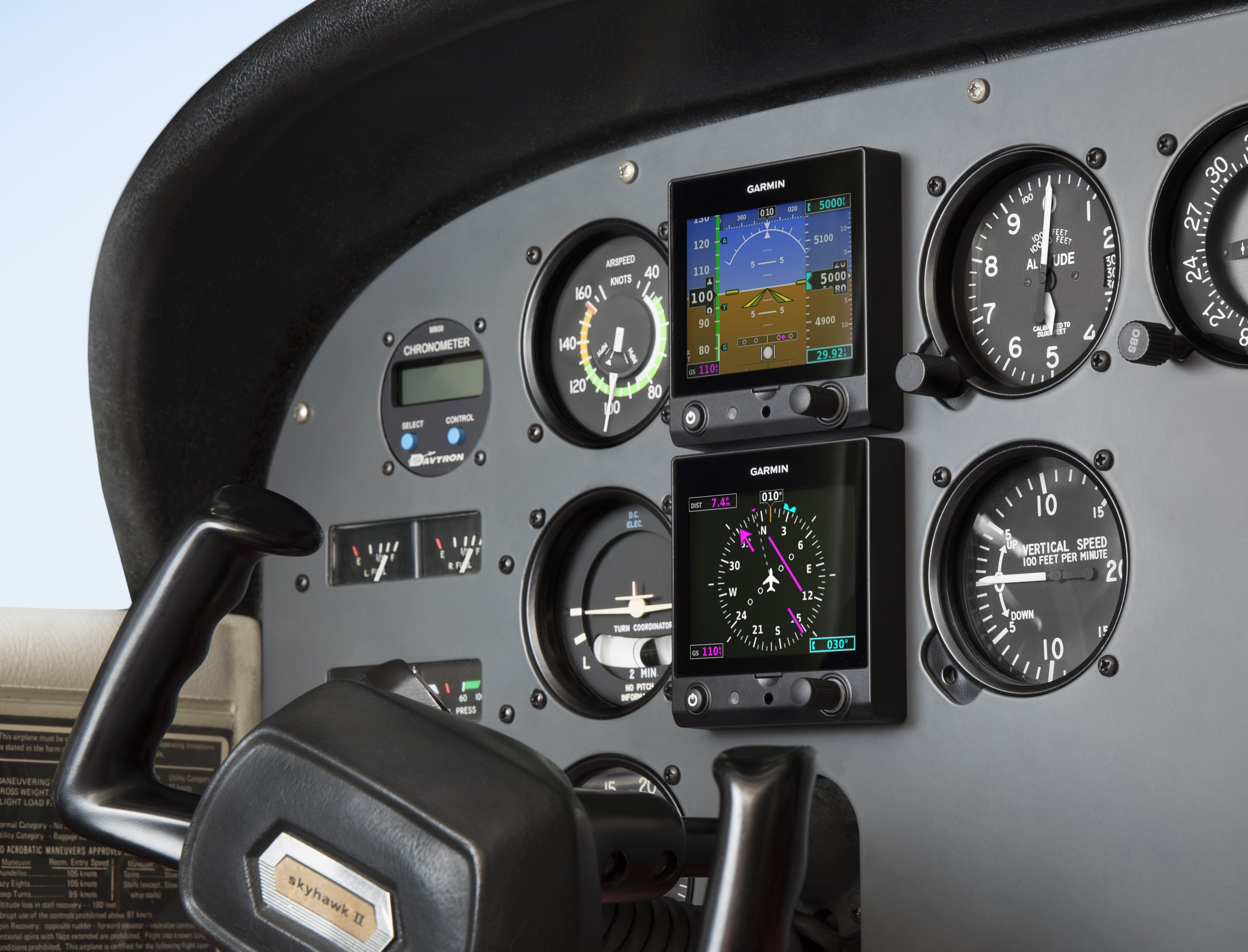 Garmin G5 Certified as Replacement for Directional Gyro