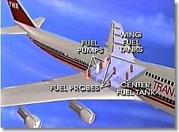 TWA 800 Fuel Tanks