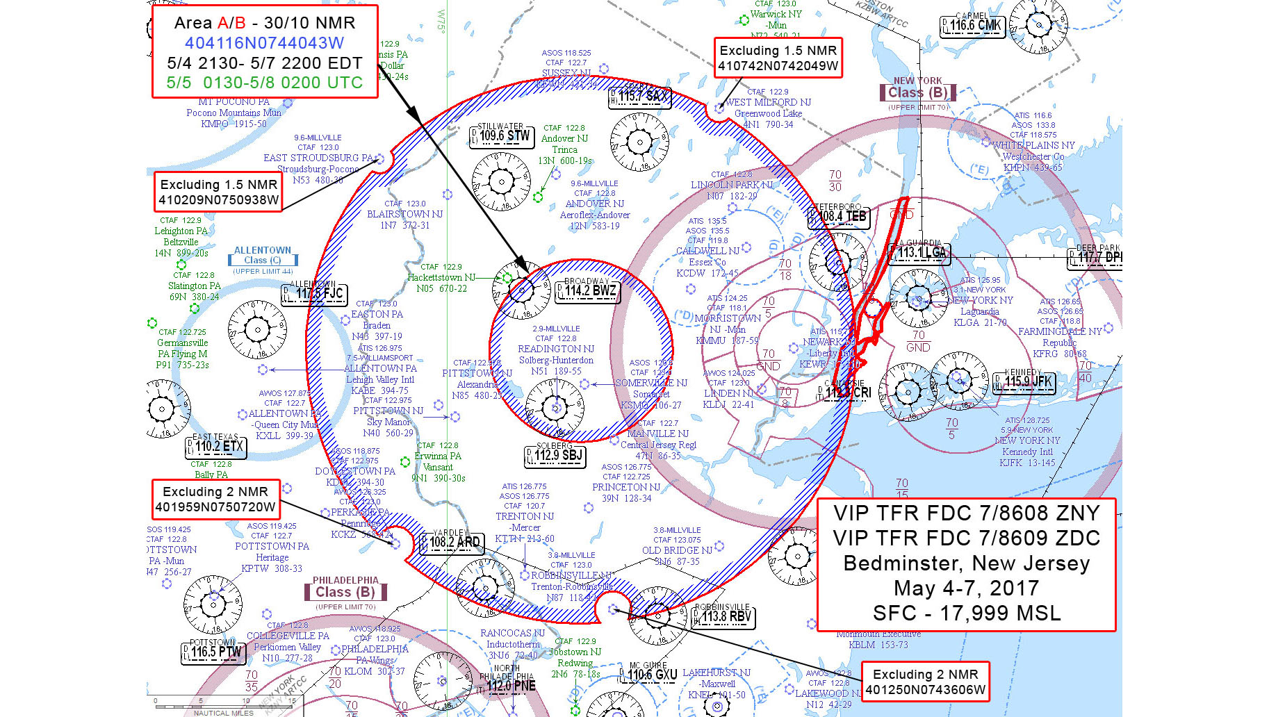 Guest Blog: New Jersey Needs The Maryland 3 Airspace Rules